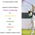4 S swing analyse model